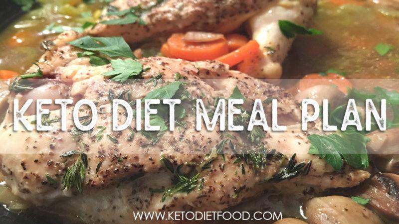 keto diet meal plan sample menu